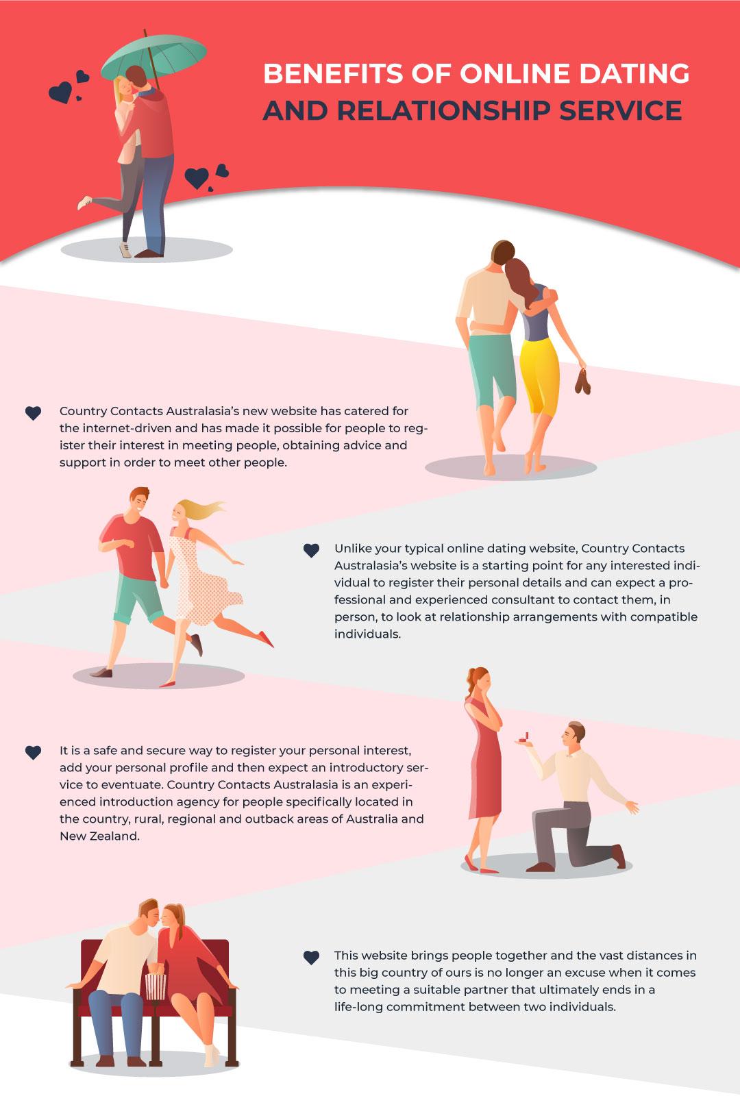 Benefits-Of-Online-Dating